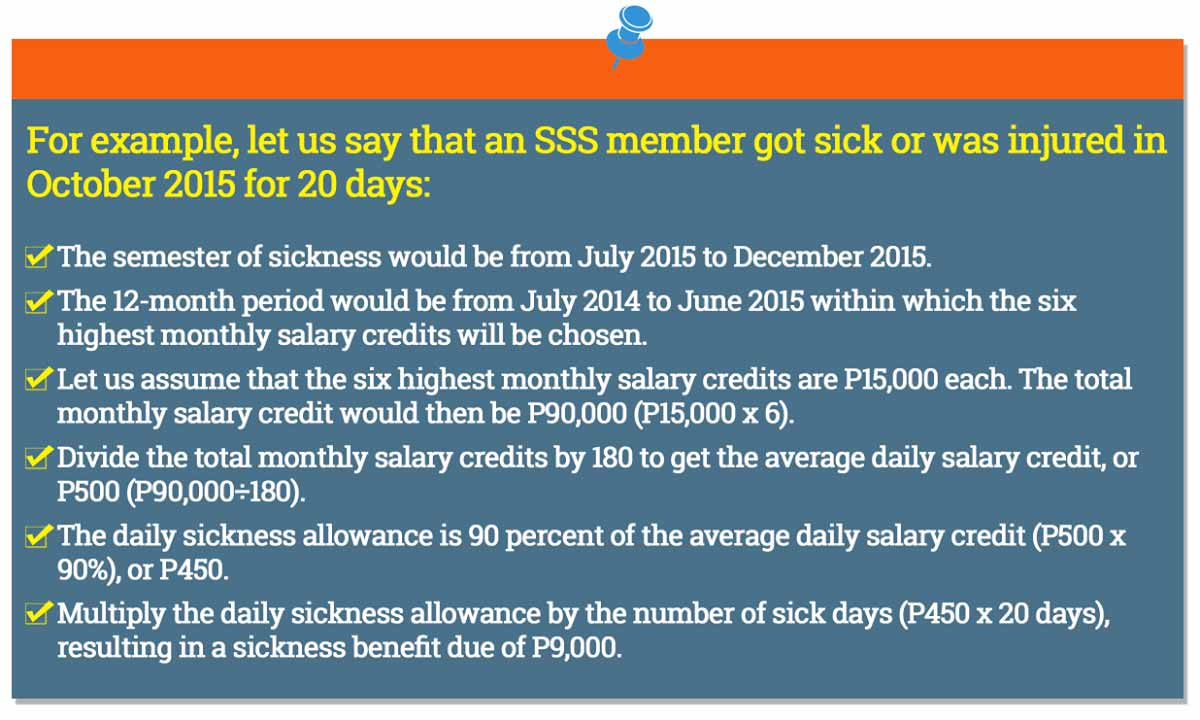 how to file for sss sickness benefit